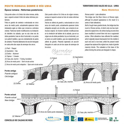 Panel ponte romana