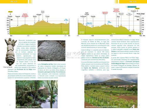 Detalle guía de itinerarios